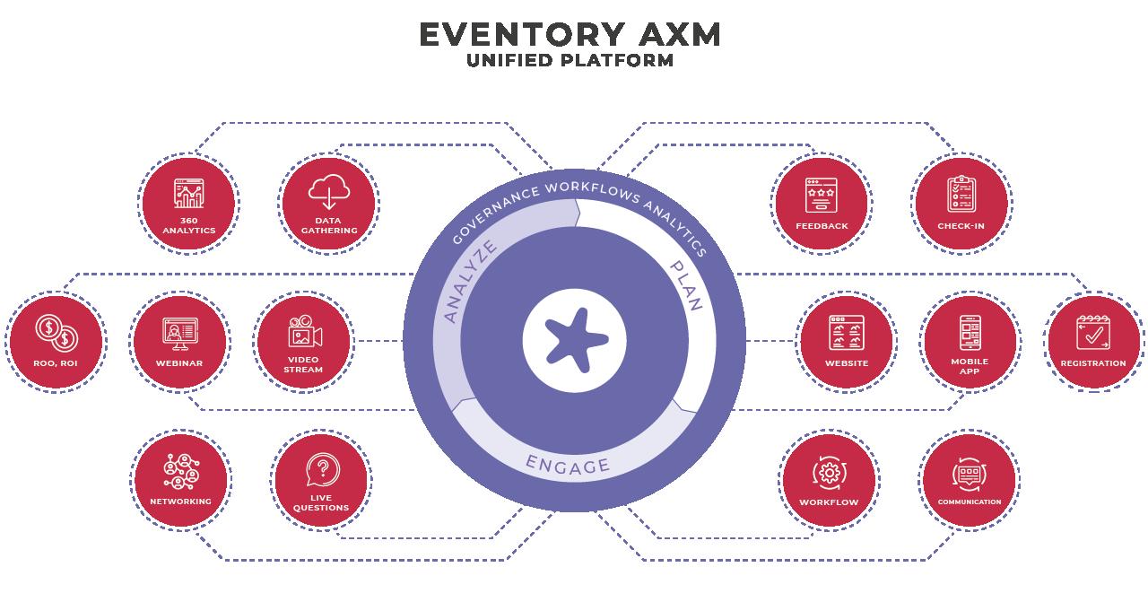 eventory_axm